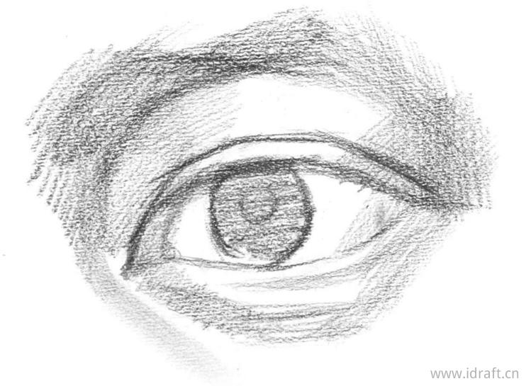 眼睛的神态
